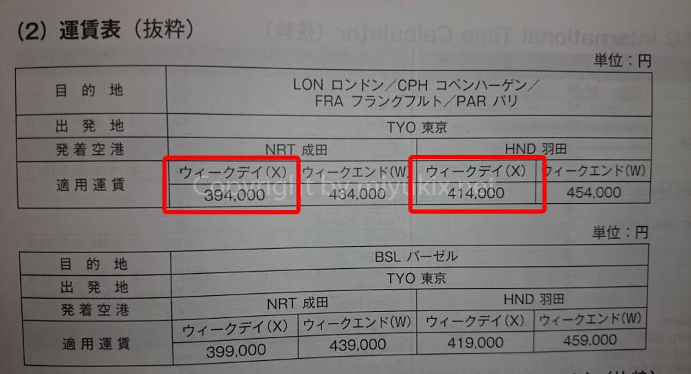 国際航空運賃