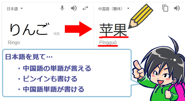 独学&超初心者向け!中国語の勉強の仕方!単語編